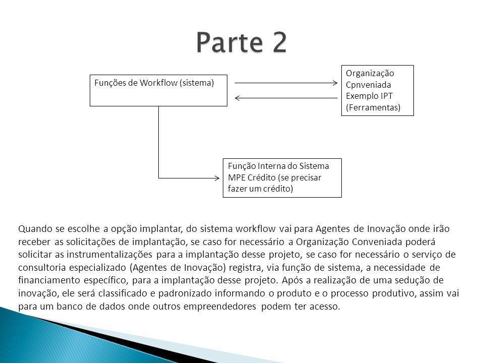 Funções de Workflow (sistema) Organização Cpnveniada Exemplo IPT (Ferramentas) Função Interna do Sistema MPE Crédito (se precisar fazer um crédito) Quando se escolhe a opção implantar, do sistema workflow vai para Agentes de Inovação onde irão receber as solicitações de implantação, se caso for necessário a Organização Conveniada poderá solicitar as instrumentalizações para a implantação desse projeto, se caso for necessário o serviço de consultoria especializado (Agentes de Inovação) registra, via função de sistema, a necessidade de financiamento específico, para a implantação desse projeto.