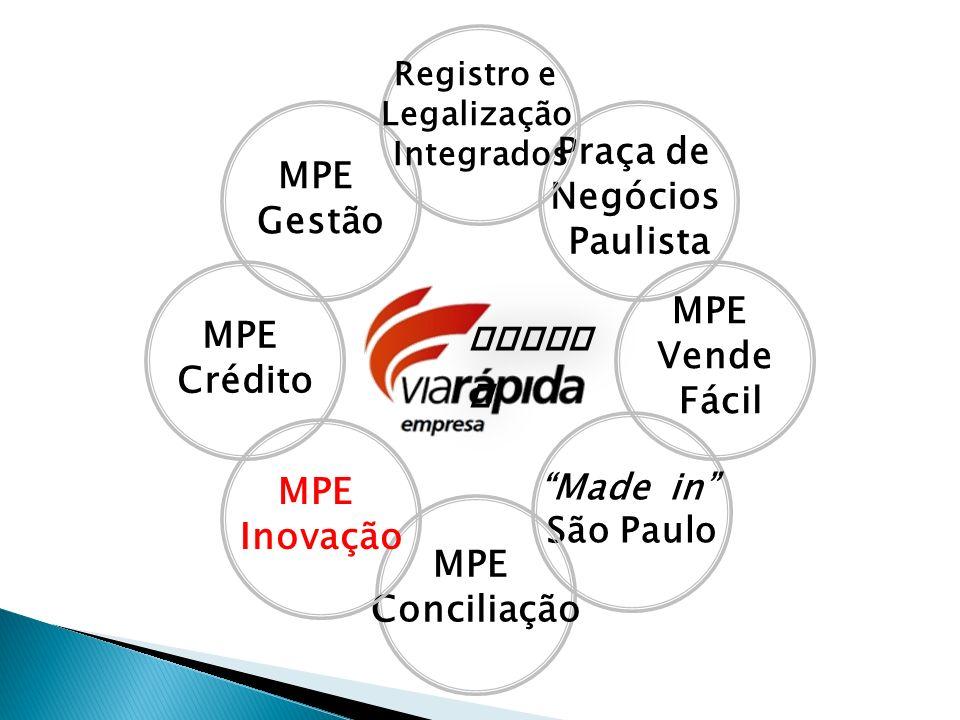 Praça de Negócios Paulista MPE Vende Fácil Made in São Paulo MPE Conciliação MPE Inovação MPE Crédito MPE Gestão Porta l Registro e Legalização Integrados