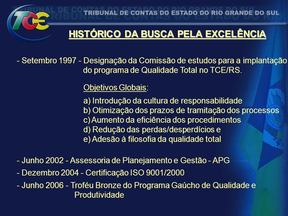 HISTÓRICO DA BUSCA PELA EXCELÊNCIA - Setembro 1997 - Designação da Comissão de estudos para a implantação do programa de Qualidade Total no TCE/RS.