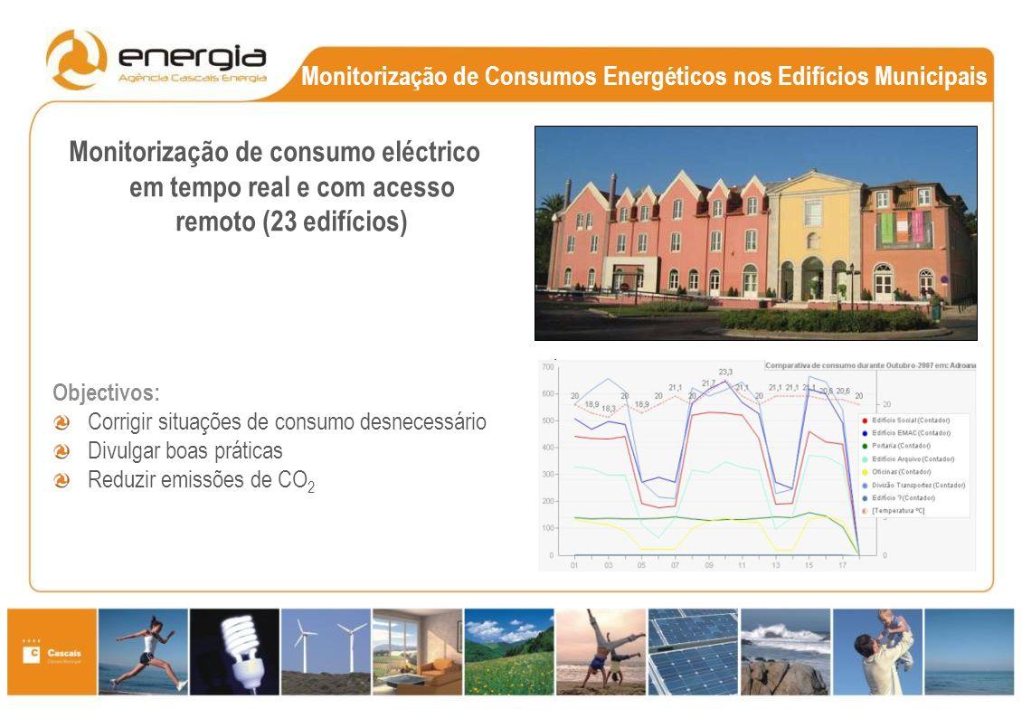 Monitorização de Consumos Energéticos nos Edifícios Municipais Monitorização de consumo eléctrico em tempo real e com acesso remoto (23 edifícios) Objectivos: Corrigir situações de consumo desnecessário Divulgar boas práticas Reduzir emissões de CO 2