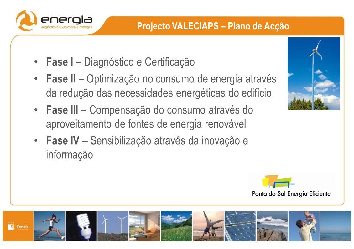 Projecto VALECIAPS – Plano de Acção Fase I – Diagnóstico e Certificação Fase II – Optimização no consumo de energia através da redução das necessidades energéticas do edifício Fase III – Compensação do consumo através do aproveitamento de fontes de energia renovável Fase IV – Sensibilização através da inovação e informação