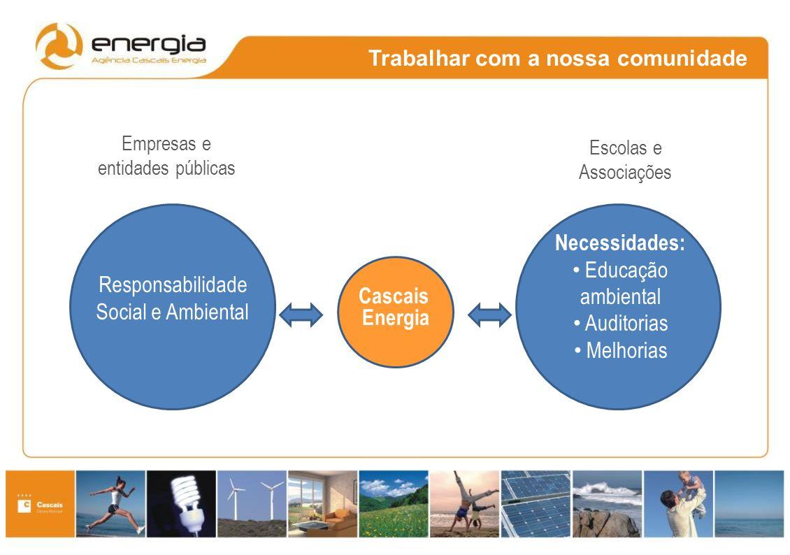 Acção em Edifícios Públicos Monitorizar, Certificar Racionalização de consumos Dar o exemplo