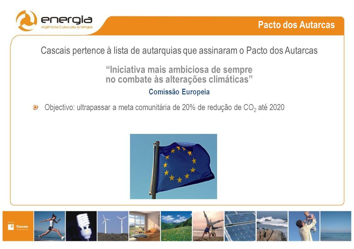 Pacto dos Autarcas Cascais pertence à lista de autarquias que assinaram o Pacto dos Autarcas Iniciativa mais ambiciosa de sempre no combate às alterações climáticas Comissão Europeia Objectivo: ultrapassar a meta comunitária de 20% de redução de CO 2 até 2020