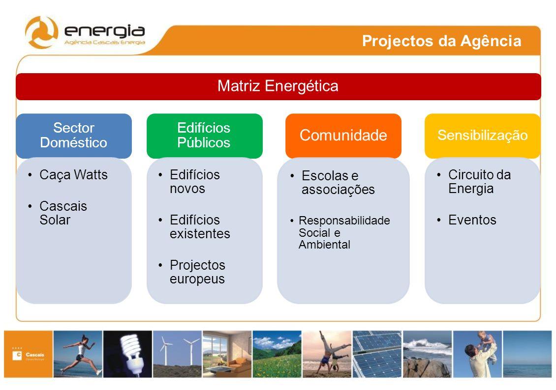 Projectos da Agência Sector Doméstico Caça Watts Cascais Solar Edifícios Públicos Edifícios novos Edifícios existentes Projectos europeus Comunidade Escolas e associações Responsabilidade Social e Ambiental Sensibilização Circuito da Energia Eventos Matriz Energética