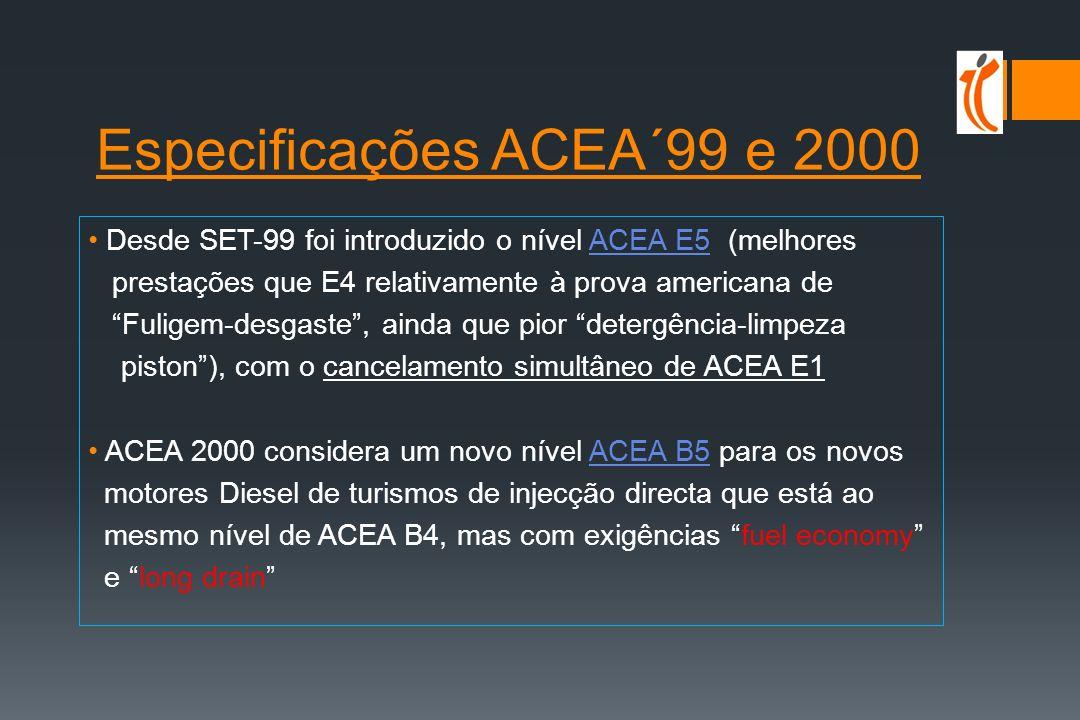 Especificações ACEA´98 (ano 1998) As sequências ACEA foram revistas ou renovadas em 01-MAR-1998 com a publicação de ACEA´98: Introduziram requisitos fuel economy para os níveis A1 e B1 Novo nível B4 para os novos motores DIESEL DE TURISMOS DE INJECÇÃO DIRECTA Novo nível E4 para serviço severo com EXTENSÃO DOS INTERVALOS DE MUDANÇA de óleo.