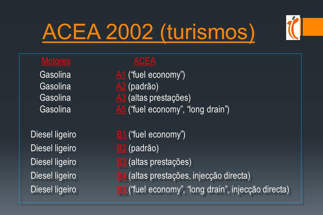 Especificações ACEA´2002 Desde Fevereiro - 02 que foi introduzido o nível ACEA A5 com exigências fuel economy, como A1, mas com possibilidade de alargar os intervalos de mudança.