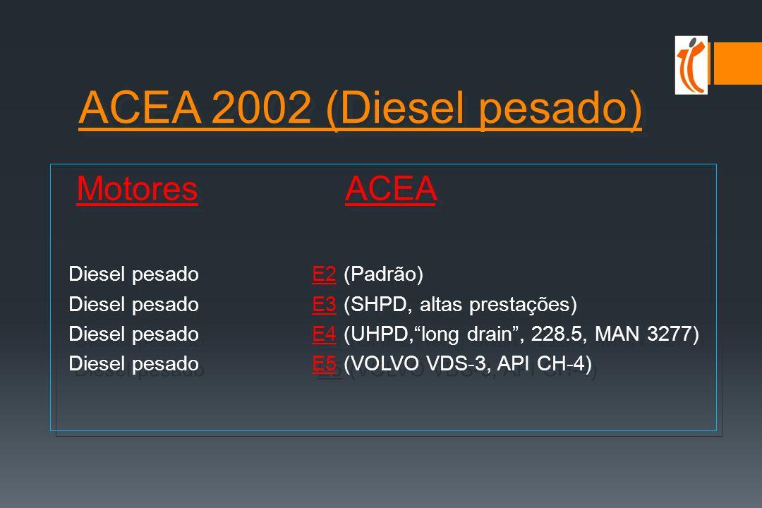 ACEA 2002 (turismos) Motores ACEA Gasolina A1 (fuel economy) Gasolina A2 (padrão) Gasolina A3 (altas prestações) Gasolina A5 (fuel economy, long drain) Diesel ligeiro B1 (fuel economy) Diesel ligeiro B2 (padrão) Diesel ligeiro B3 (altas prestações) Diesel ligeiro B4 (altas prestações, injecção directa) Diesel ligeiro B5 (fuel economy, long drain, injecção directa) Motores ACEA Gasolina A1 (fuel economy) Gasolina A2 (padrão) Gasolina A3 (altas prestações) Gasolina A5 (fuel economy, long drain) Diesel ligeiro B1 (fuel economy) Diesel ligeiro B2 (padrão) Diesel ligeiro B3 (altas prestações) Diesel ligeiro B4 (altas prestações, injecção directa) Diesel ligeiro B5 (fuel economy, long drain, injecção directa)