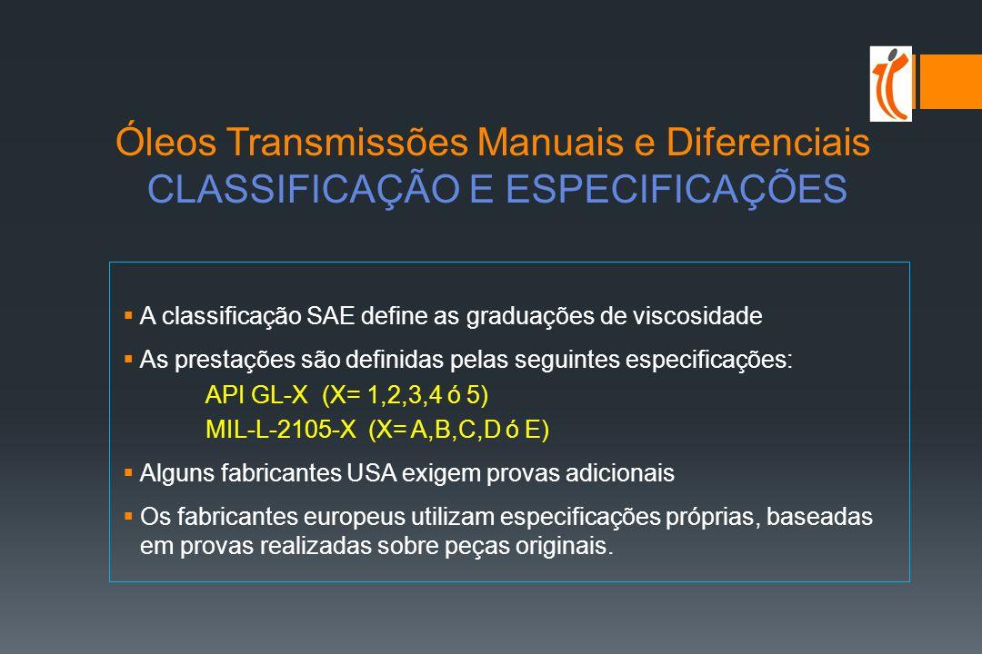 ÓLEOS DE TRANSMISSÃO TRANSMISSÕES MANUAIS & DIFERENCIAIS TRANSMISSÕES AUTOMÁTICAS TRANSMISSÕES EM TRACTORES