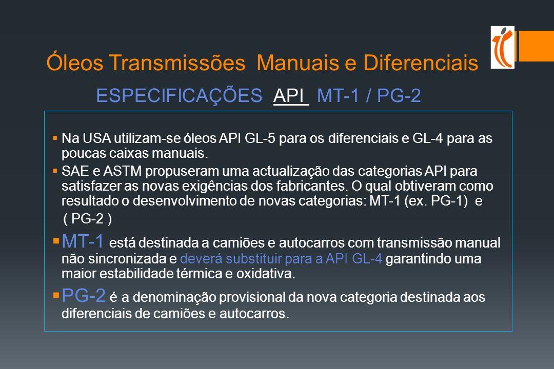 Óleos Transmissão Manuais e Diferenciais ESPECIFICAÇÃO - API GL-1Óleos minerais puros (Baixas pressões) (Baixo deslizamento relativo) GL-2Aditivos untuosos (Carga, velocidade e temperatura moderadas) (Engrenagens de parafuso sem-fim) GL-3Aditivos mild EP (Mudança turismos) (Engrenagens cónicas) GL-4Possuí com 50% dos aditivos previstos por API GL-5 (Engrenagens hipoídes, sincronizadores) GL-5Aditivação E.P.
