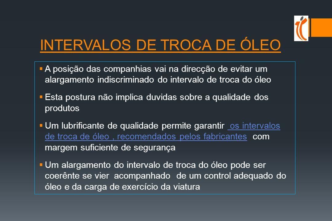 RESULTADO DA MISTURA DE ÓLEOS MOTOR