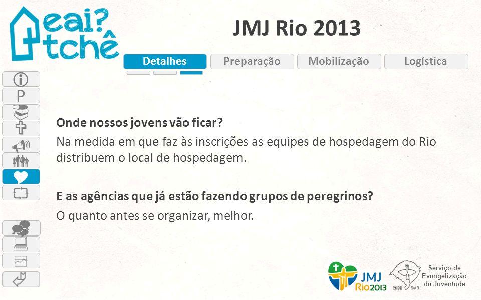 Serviço de Evangelização da Juventude JMJ Rio 2013 Onde nossos jovens vão ficar? Na medida em que faz às inscrições as equipes de hospedagem do Rio di
