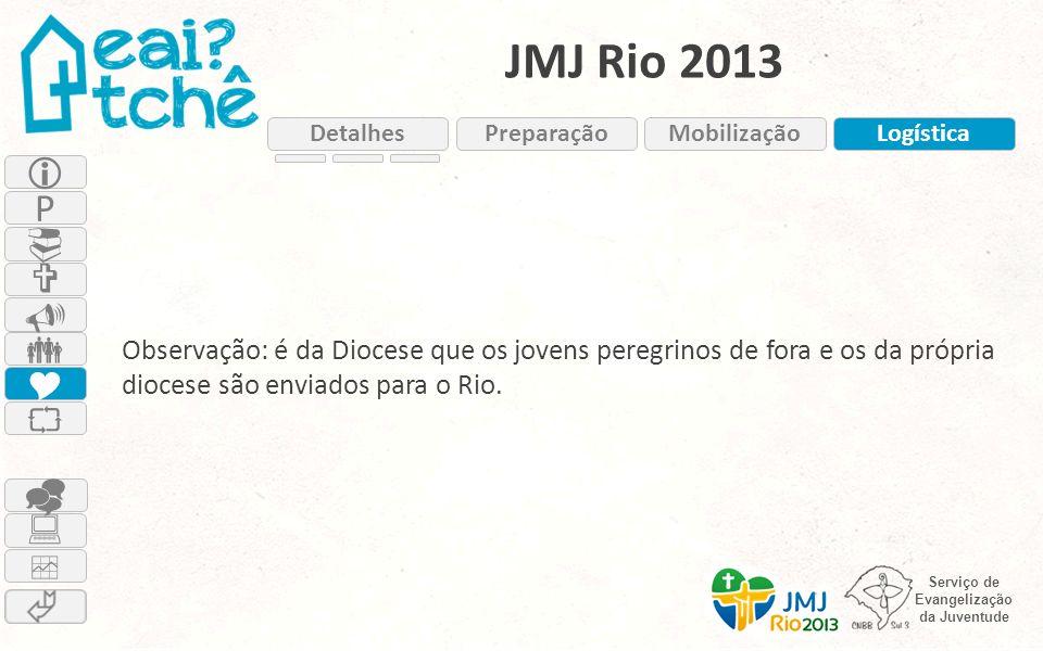 Serviço de Evangelização da Juventude JMJ Rio 2013 Observação: é da Diocese que os jovens peregrinos de fora e os da própria diocese são enviados para