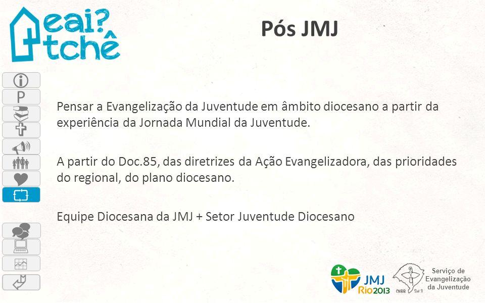 Serviço de Evangelização da Juventude Pós JMJ Pensar a Evangelização da Juventude em âmbito diocesano a partir da experiência da Jornada Mundial da Ju