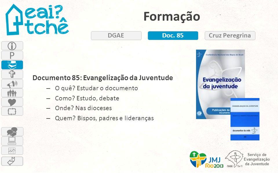 Serviço de Evangelização da Juventude Formação Documento 85: Evangelização da Juventude – O quê? Estudar o documento – Como? Estudo, debate – Onde? Na