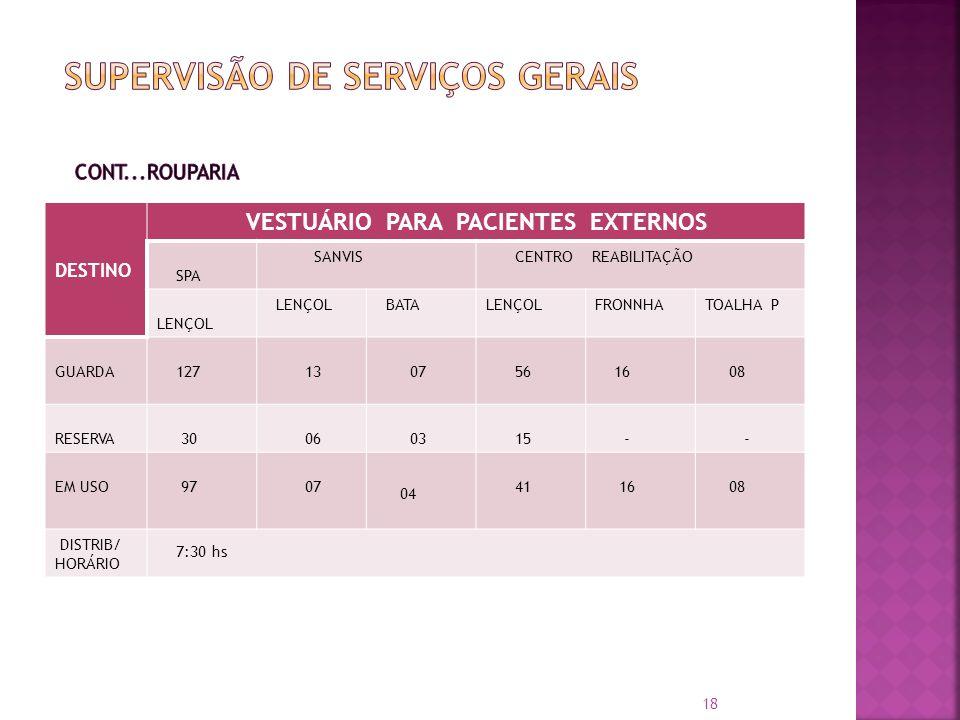 DESTINO VESTUÁRIO PARA PACIENTES EXTERNOS SPA SANVIS CENTRO REABILITAÇÃO LENÇOL BATALENÇOLFRONNHATOALHA P GUARDA 127 13 07 56 16 08 RESERVA 30 06 03 1