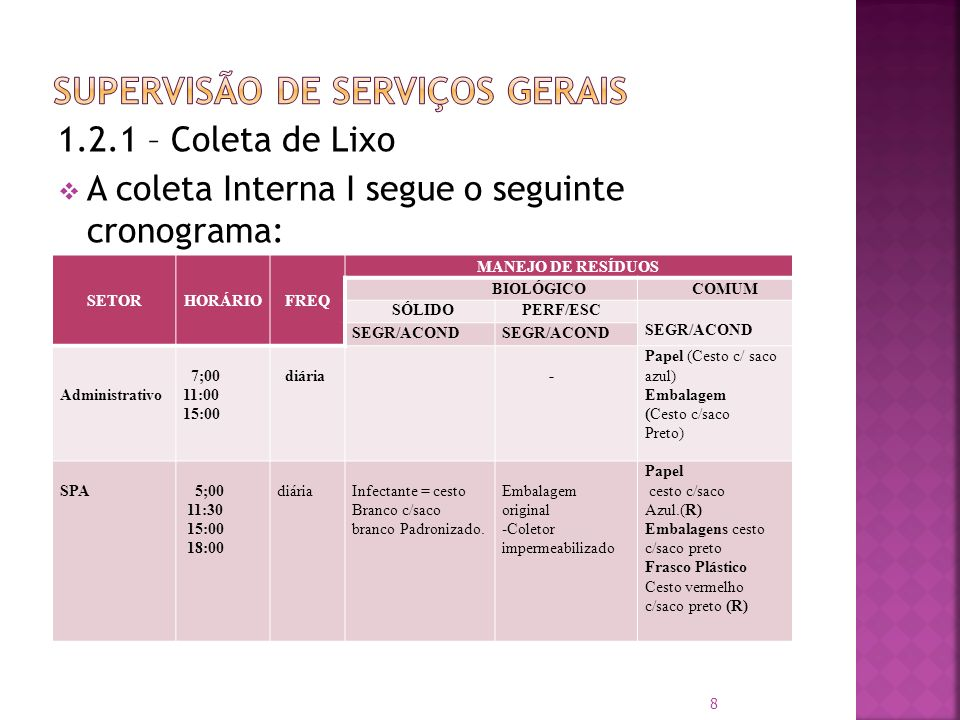 1.2.1 – Coleta de Lixo A coleta Interna I segue o seguinte cronograma: SETORHORÁRIOFREQ MANEJO DE RESÍDUOS BIOLÓGICO COMUM SÓLIDO PERF/ESC SEGR/ACOND