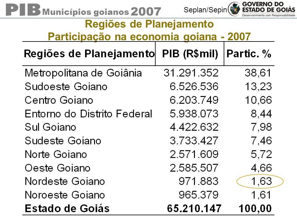 Municípios goianos 2007 Seplan/Sepin Regiões de Planejamento Participação na economia goiana - 2007