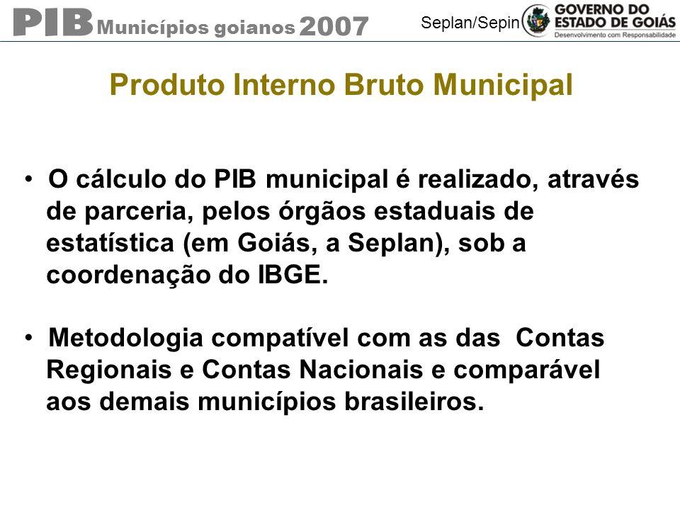 Municípios goianos 2007 Seplan/Sepin Produto Interno Bruto Municipal O cálculo do PIB municipal é realizado, através de parceria, pelos órgãos estadua