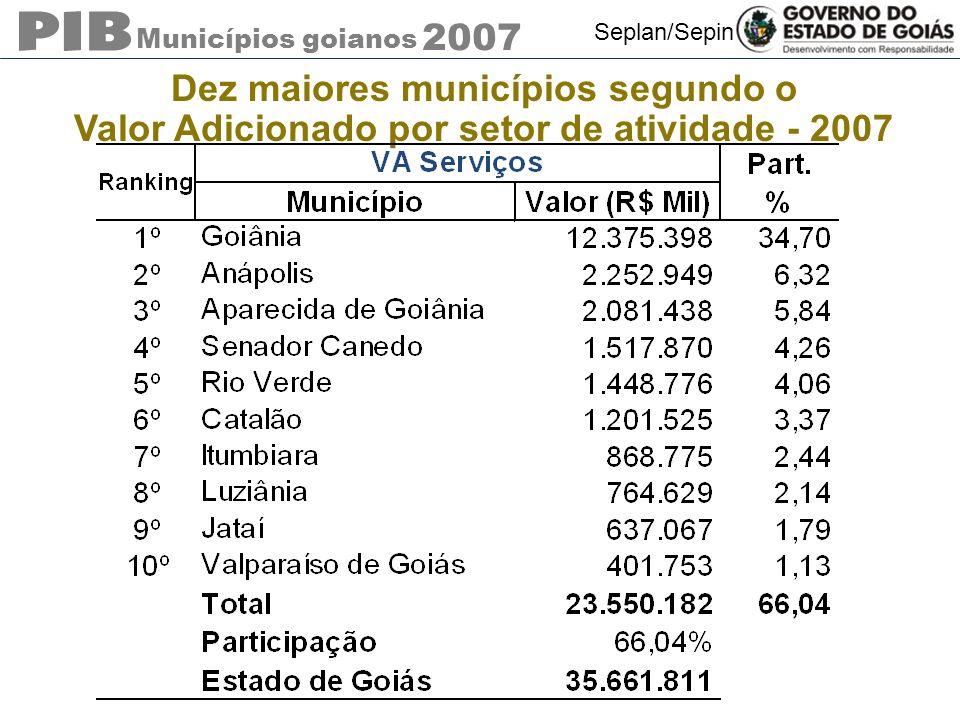 Municípios goianos 2007 Seplan/Sepin Dez maiores municípios segundo o Valor Adicionado por setor de atividade - 2007