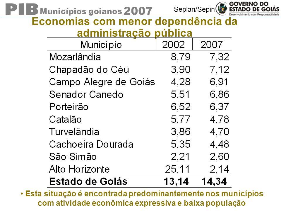 Municípios goianos 2007 Seplan/Sepin Economias com menor dependência da administração pública Esta situação é encontrada predominantemente nos municíp