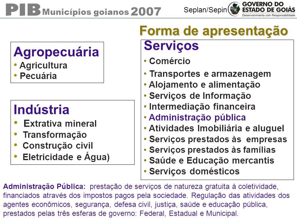 Municípios goianos 2007 Seplan/Sepin Forma de apresentação Agropecuária Agricultura Pecuária Indústria E xtrativa mineral Transformação Construção civ