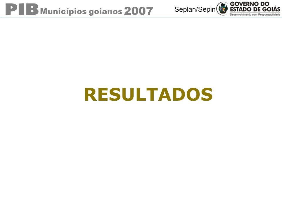 Municípios goianos 2007 Seplan/Sepin PIB do Estado de Goiás em 2007 Agropecuária R$ 6,33 bilhões Indústria R$ 15,51 bilhões Serviços R$ 35,66 bilhões Impostos R$ 7,70 bilhões PIB R$ 65,2 bilhões