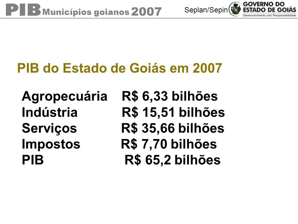 Municípios goianos 2007 Seplan/Sepin PIB do Estado de Goiás em 2007 Agropecuária R$ 6,33 bilhões Indústria R$ 15,51 bilhões Serviços R$ 35,66 bilhões