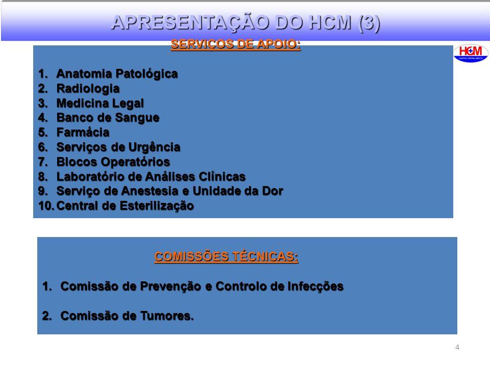 4 APRESENTAÇÃO DO HCM (3) SERVIÇOS DE APOIO: SERVIÇOS DE APOIO: 1.Anatomia Patológica 2.Radiologia 3.Medicina Legal 4.Banco de Sangue 5.Farmácia 6.Ser