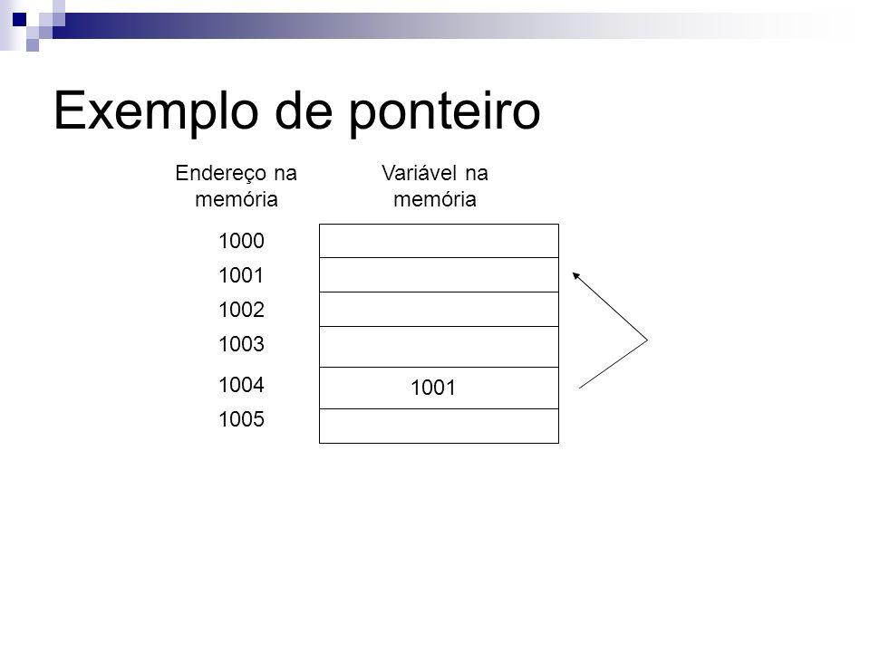 Exemplo de ponteiro Endereço na memória Variável na memória 1000 1001 1005 1003 1004 1002 1001