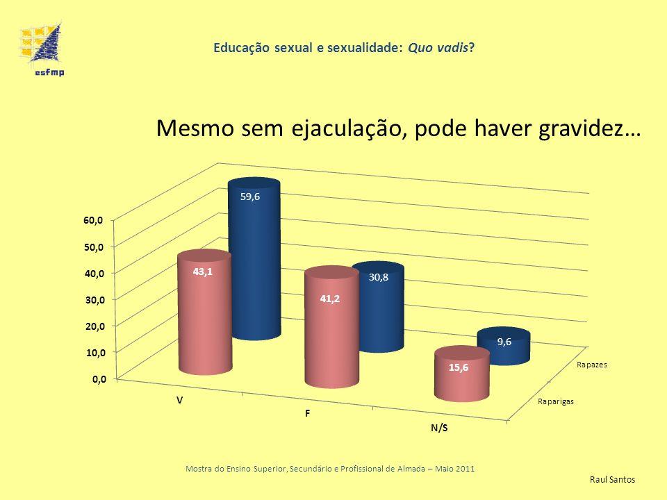 Educação sexual e sexualidade: Quo vadis? Mostra do Ensino Superior, Secundário e Profissional de Almada – Maio 2011 Mesmo sem ejaculação, pode haver