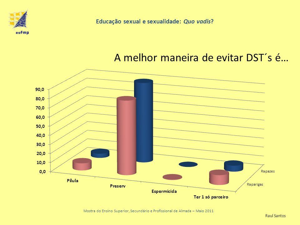 Educação sexual e sexualidade: Quo vadis? Mostra do Ensino Superior, Secundário e Profissional de Almada – Maio 2011 A melhor maneira de evitar DST´s