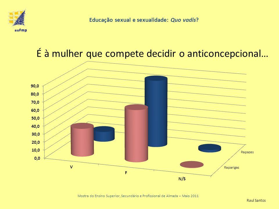 Educação sexual e sexualidade: Quo vadis? Mostra do Ensino Superior, Secundário e Profissional de Almada – Maio 2011 É à mulher que compete decidir o