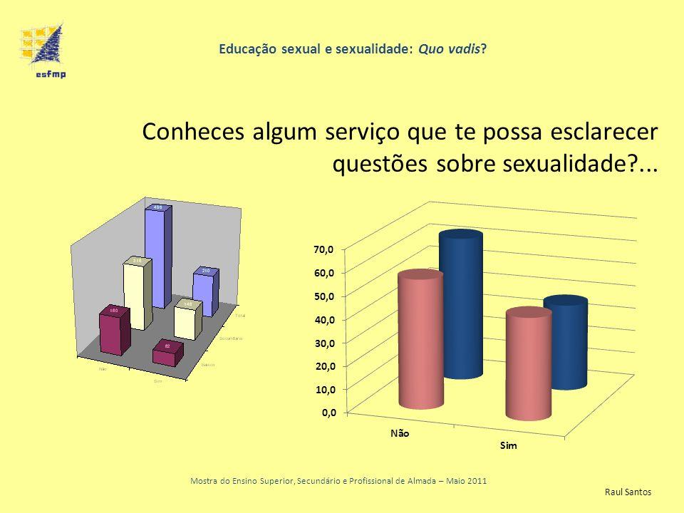 Educação sexual e sexualidade: Quo vadis? Mostra do Ensino Superior, Secundário e Profissional de Almada – Maio 2011 Conheces algum serviço que te pos