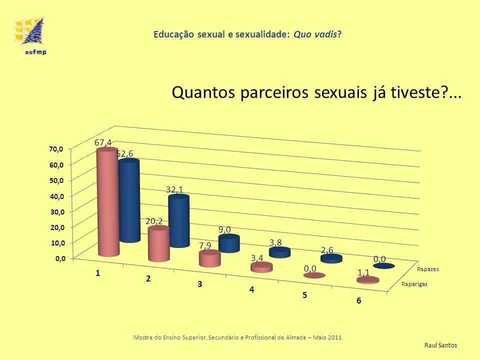Educação sexual e sexualidade: Quo vadis? Mostra do Ensino Superior, Secundário e Profissional de Almada – Maio 2011 Quantos parceiros sexuais já tive