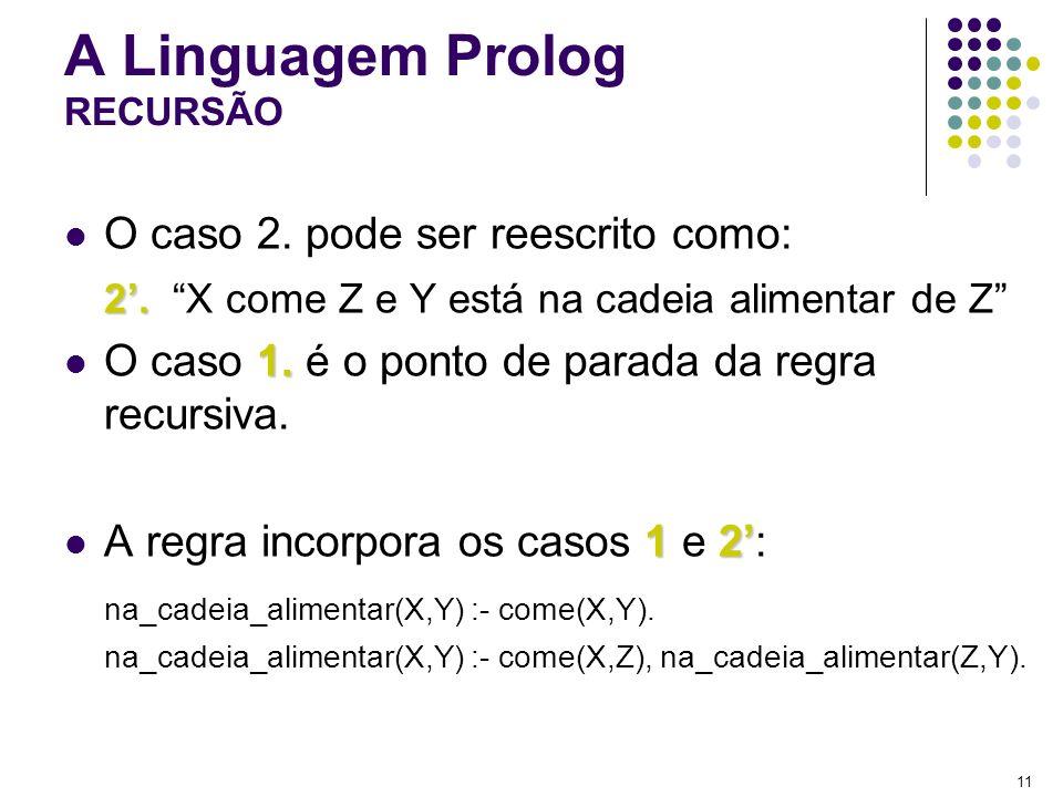 11 A Linguagem Prolog RECURSÃO O caso 2. pode ser reescrito como: 2. 2. X come Z e Y está na cadeia alimentar de Z 1. O caso 1. é o ponto de parada da