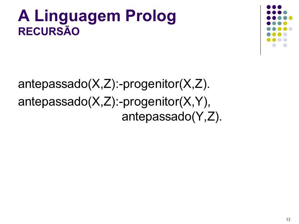 13 A Linguagem Prolog RECURSÃO antepassado(X,Z):-progenitor(X,Z). antepassado(X,Z):-progenitor(X,Y), antepassado(Y,Z).