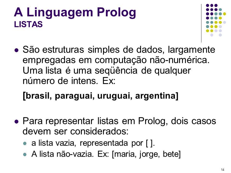 14 A Linguagem Prolog LISTAS São estruturas simples de dados, largamente empregadas em computação não-numérica. Uma lista é uma seqüência de qualquer