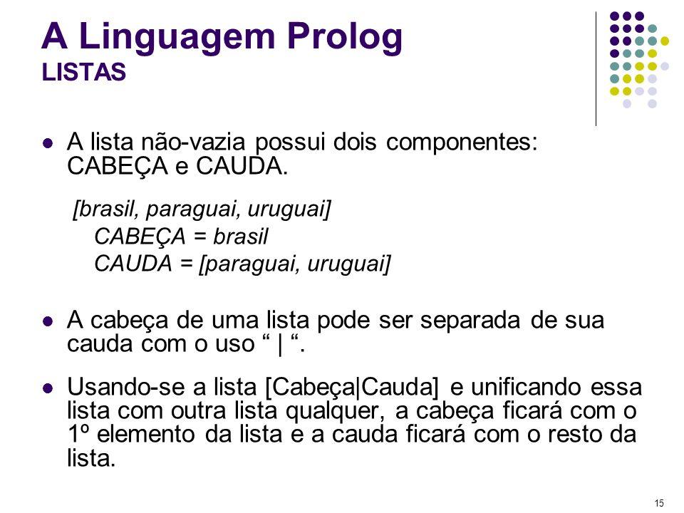15 A Linguagem Prolog LISTAS A lista não-vazia possui dois componentes: CABEÇA e CAUDA. [brasil, paraguai, uruguai] CABEÇA = brasil CAUDA = [paraguai,
