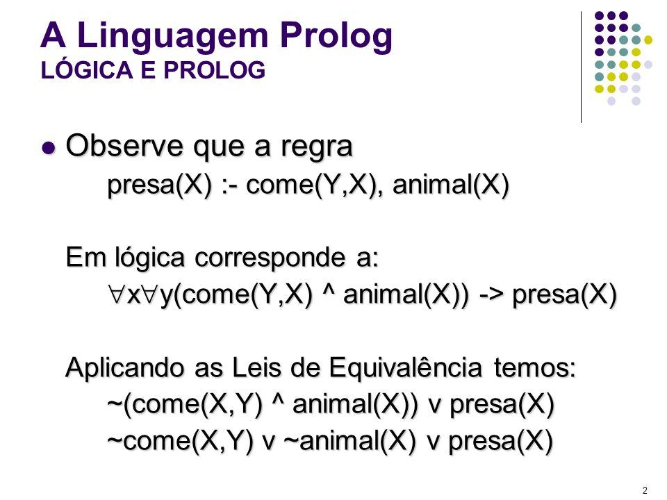 3 A Linguagem Prolog REGRA DE INFERÊNCIA: RESOLUÇÃO Outro exemplo: acrescentando à BC a regra: x é caçado se é presa caçado(X) :- presa(X).