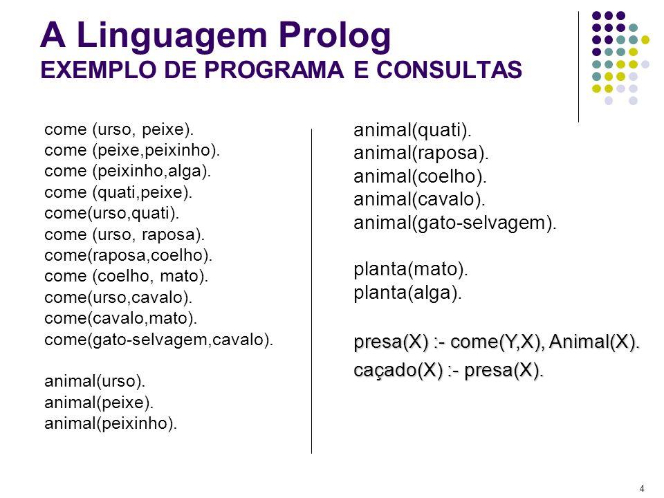4 A Linguagem Prolog EXEMPLO DE PROGRAMA E CONSULTAS come (urso, peixe). come (peixe,peixinho). come (peixinho,alga). come (quati,peixe). come(urso,qu