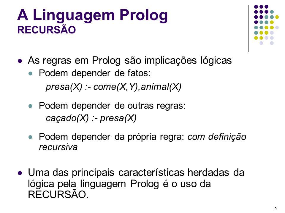 9 As regras em Prolog são implicações lógicas Podem depender de fatos: presa(X) :- come(X,Y),animal(X) Podem depender de outras regras: caçado(X) :- p