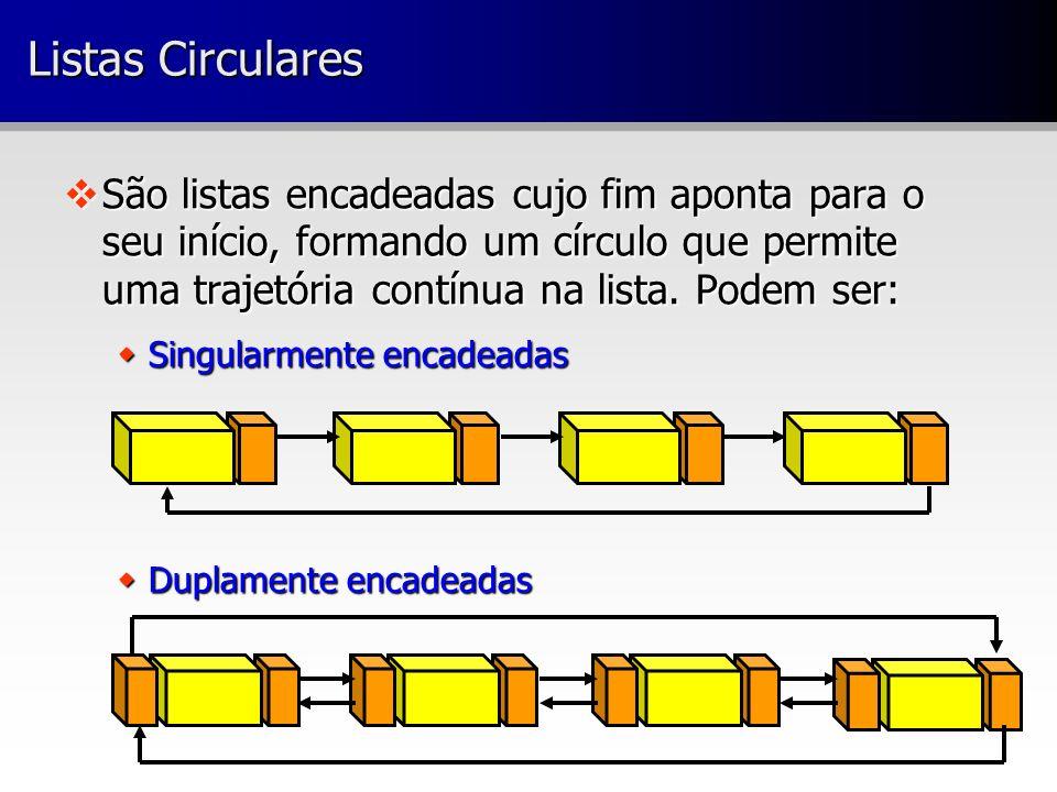Listas Circulares São listas encadeadas cujo fim aponta para o seu início, formando um círculo que permite uma trajetória contínua na lista. Podem ser