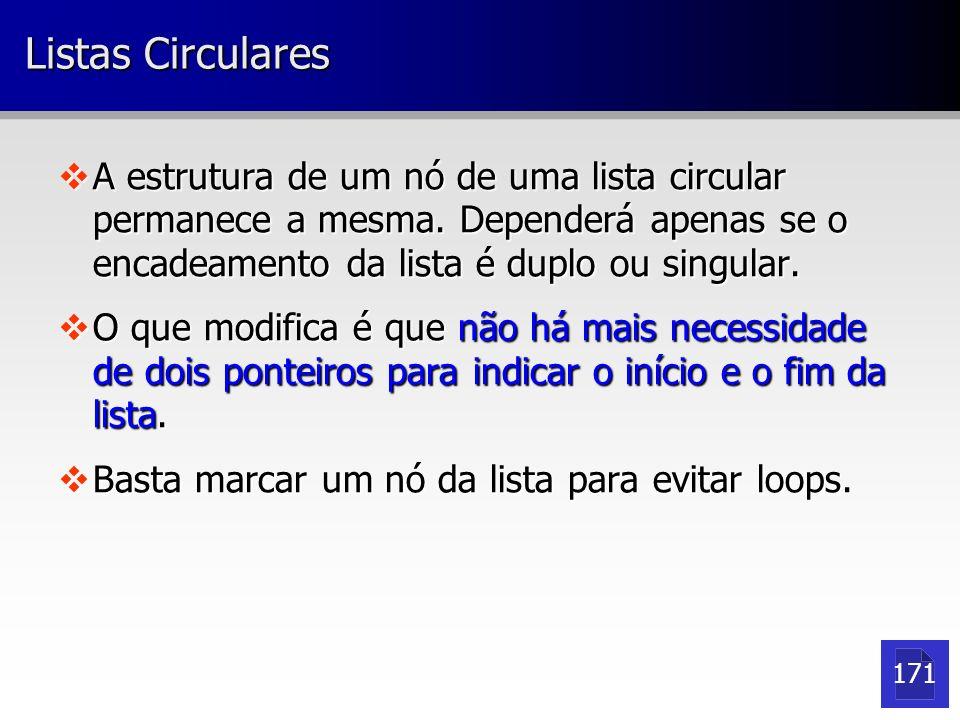 Listas Circulares A estrutura de um nó de uma lista circular permanece a mesma. Dependerá apenas se o encadeamento da lista é duplo ou singular. A est
