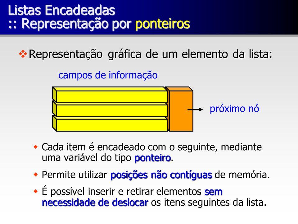 campos de informação Listas Encadeadas :: Representação por ponteiros Representação gráfica de um elemento da lista: Representação gráfica de um eleme