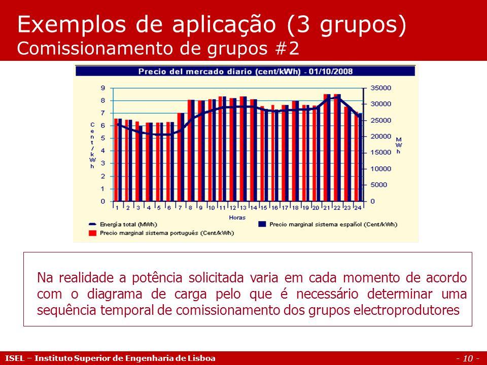 - 10 - Exemplos de aplicação (3 grupos) Comissionamento de grupos #2 ISEL – Instituto Superior de Engenharia de Lisboa Na realidade a potência solicit