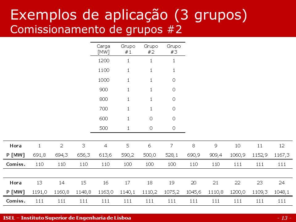 - 13 - Exemplos de aplicação (3 grupos) Comissionamento de grupos #2 ISEL – Instituto Superior de Engenharia de Lisboa
