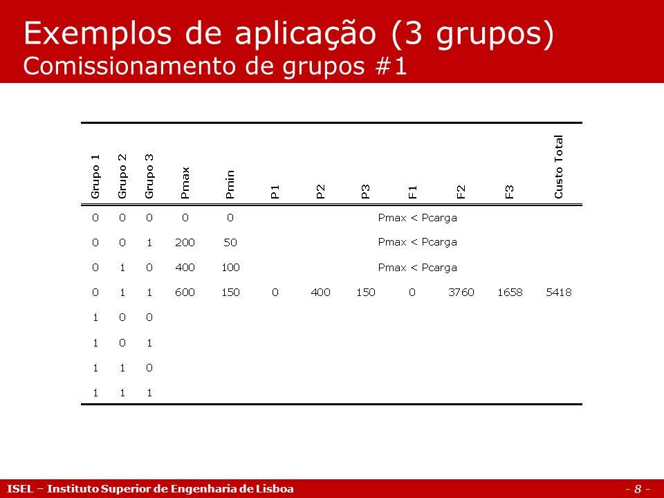 - 8 - Exemplos de aplicação (3 grupos) Comissionamento de grupos #1 ISEL – Instituto Superior de Engenharia de Lisboa