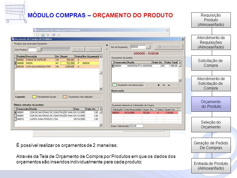 Requisição Produto (Almoxarifado) Atendimento de Requisições (Almoxarifado) Solicitação de Compra Atendimento de Solicitação de Compra Orçamento do Produto Seleção do Orçamento Geração de Pedido De Compras Entrada de Produto (Almoxarifado) MÓDULO COMPRAS – ORÇAMENTO DO PRODUTO É possível realizar os orçamentos de 2 maneiras: Através da Tela de Orçamento de Compra por Produtos em que os dados dos orçamentos são inseridos individualmente para cada produto;