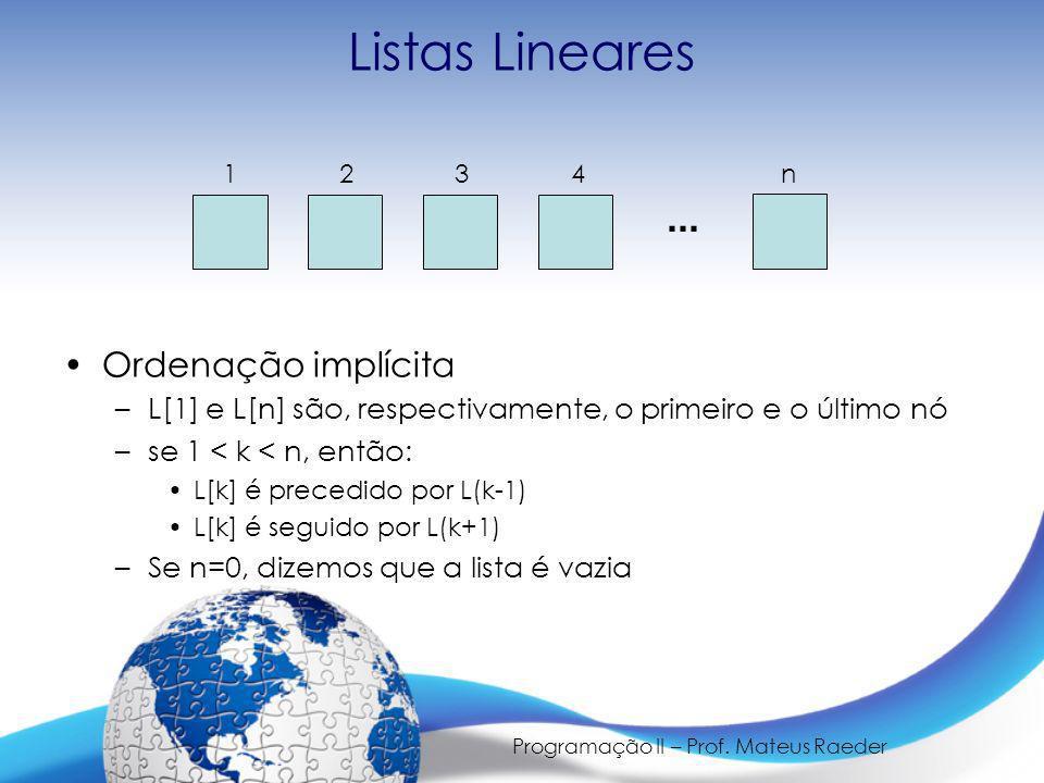Programação II – Prof.Mateus Raeder Lista Sequencial Alocação estática!.