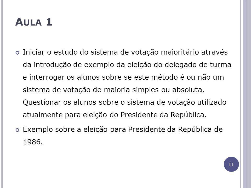 A ULA 1 Iniciar o estudo do sistema de votação maioritário através da introdução de exemplo da eleição do delegado de turma e interrogar os alunos sobre se este método é ou não um sistema de votação de maioria simples ou absoluta.